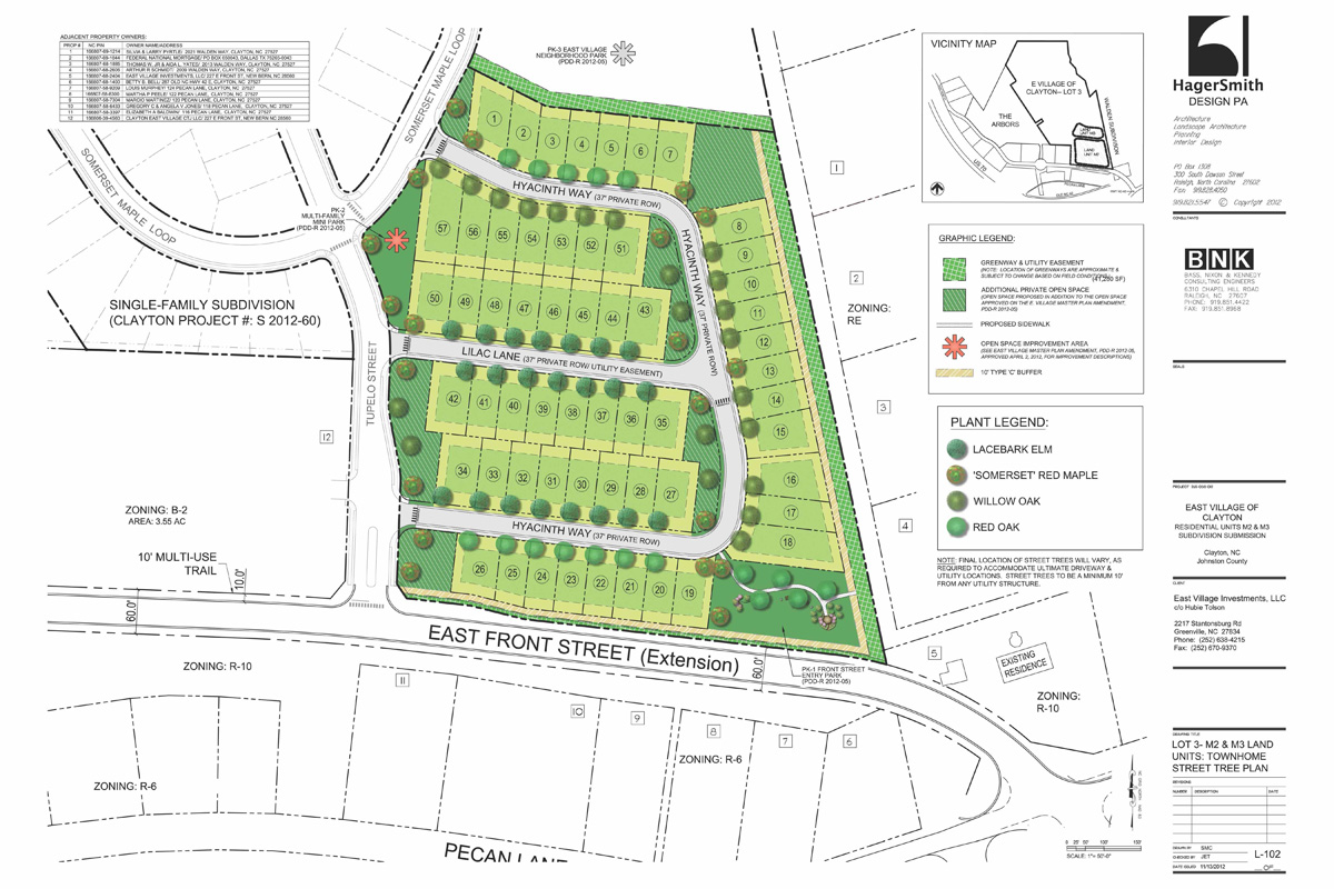 Landscape architecture east village master planhagersmith for Architecture plan