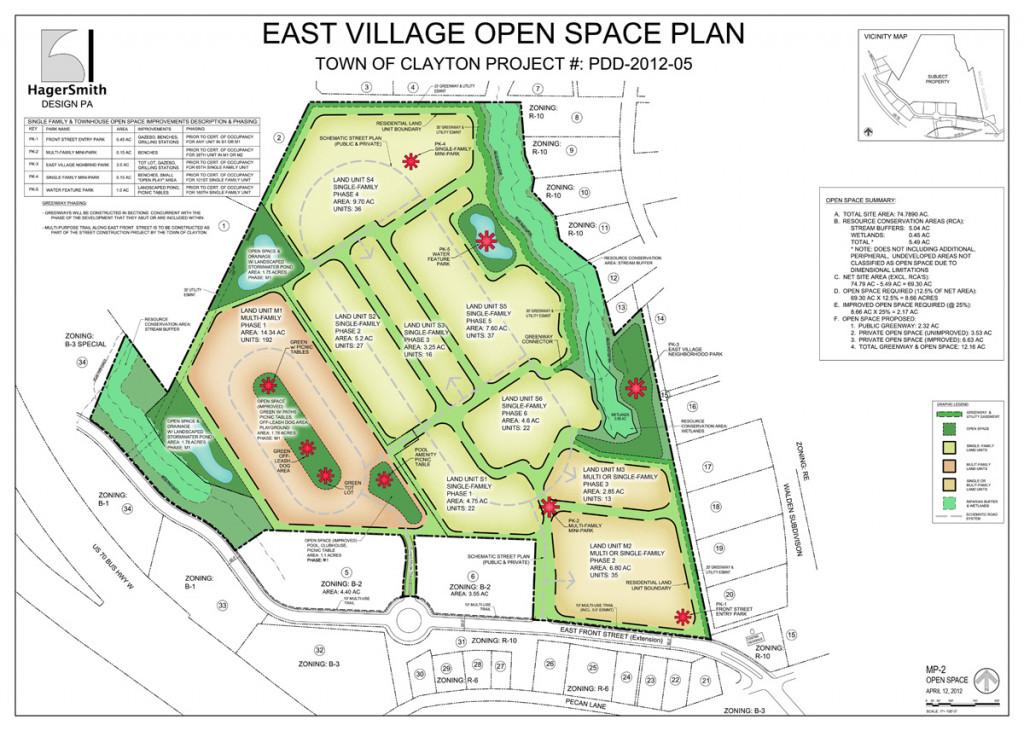 East Village Master Plan East Village Master Plan