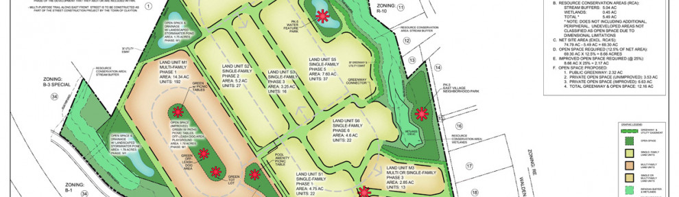 East Village Master Plan